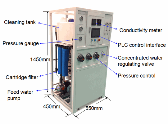 5TPD water maker detail